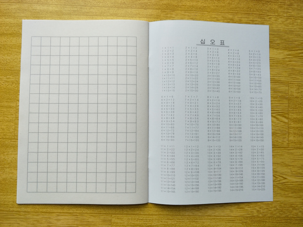 Mindulle Elementary School Notebook Times Tables