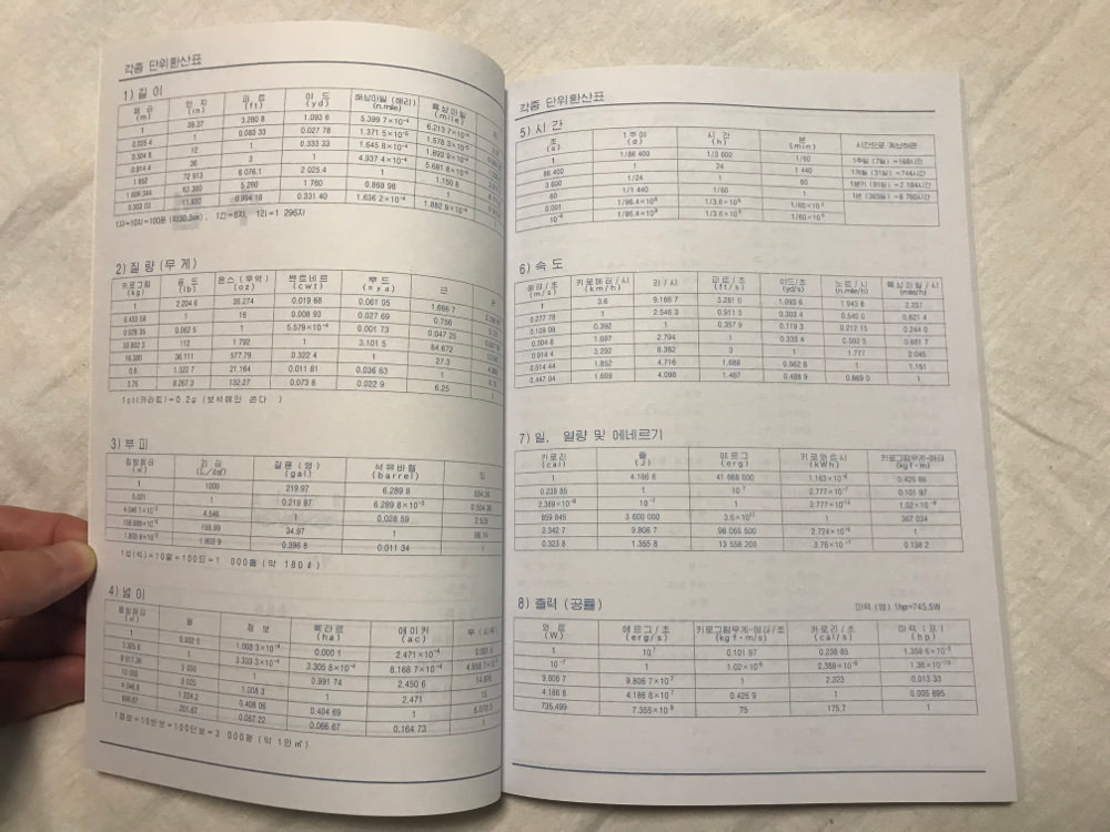 Mindulle Notebook Conversion Tables
