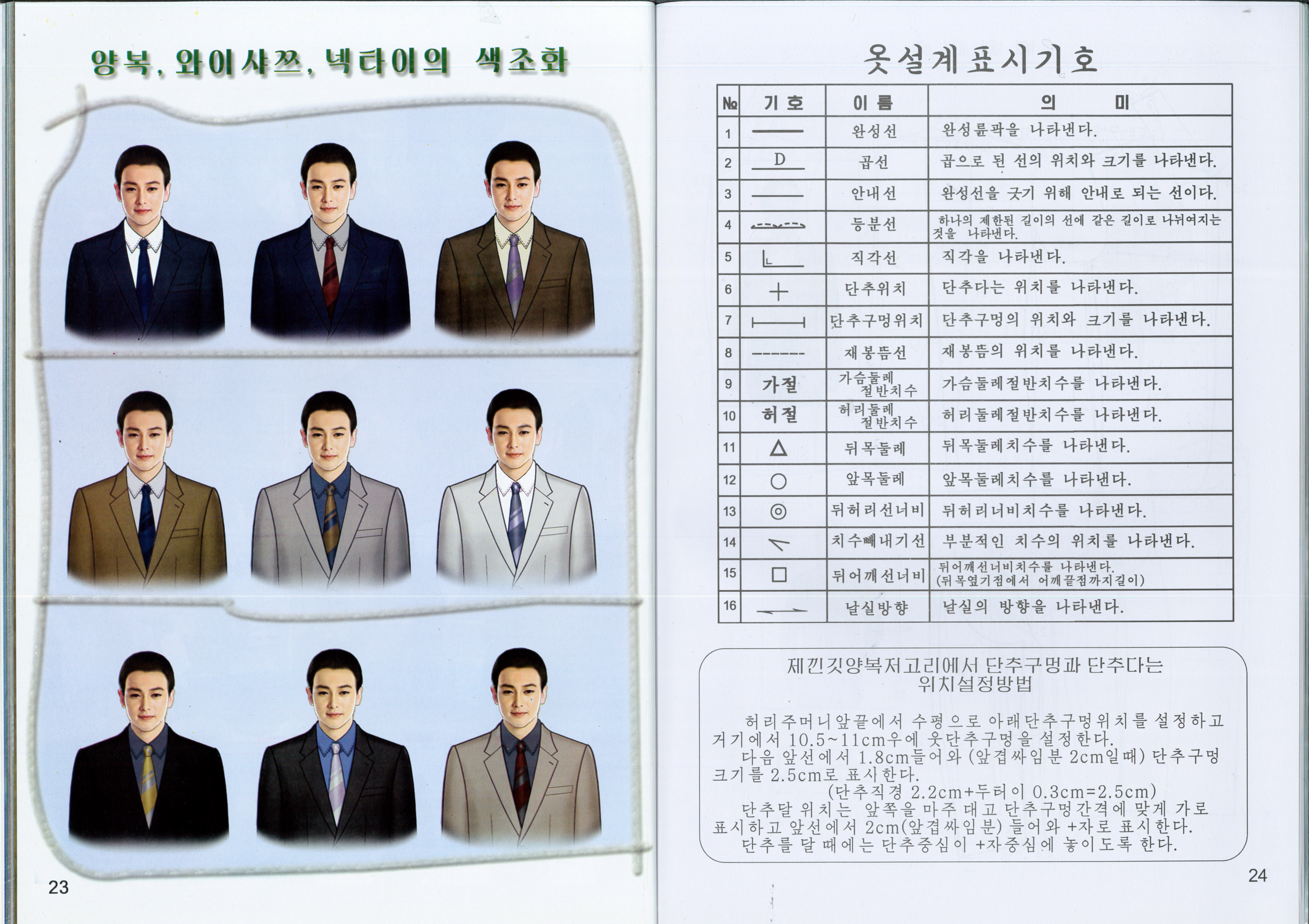 Fix up, look sharp: the changing face of North Korean men's